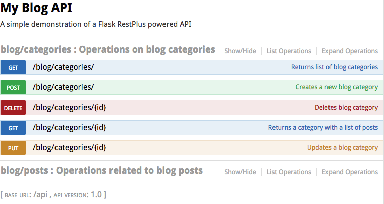 Building beautiful REST APIs using Flask, Swagger UI and